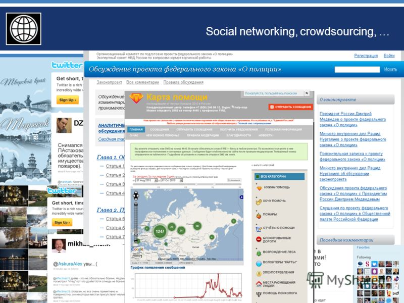 Social networking, crowdsourcing, …