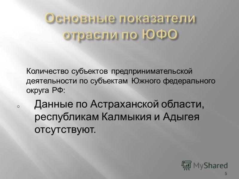 5 Количество субъектов предпринимательской деятельности по субъектам Южного федерального округа РФ : o Данные по Астраханской области, республикам Калмыкия и Адыгея отсутствуют.