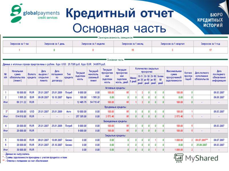 Кредитный отчет Основная часть