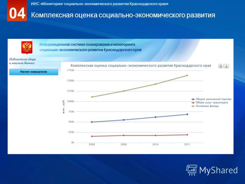Комплексная оценка социально-экономического развития ИИС «Мониторинг социально-экономического развития Краснодарского края» 04
