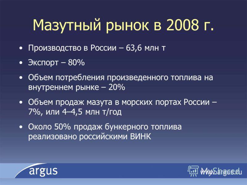 Мазутный рынок в 2008 г. Производство в России – 63,6 млн т Экспорт – 80% Объем потребления произведенного топлива на внутреннем рынке – 20% Объем продаж мазута в морских портах России – 7%, или 4–4,5 млн т/год Около 50% продаж бункерного топлива реа