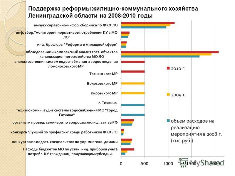Поддержка реформы жилищно-коммунального хозяйства Ленинградской области на 2008-2010 годы