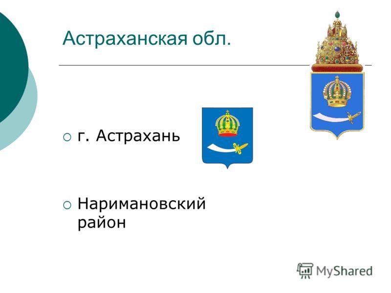 Астраханская обл. г. Астрахань Наримановский район