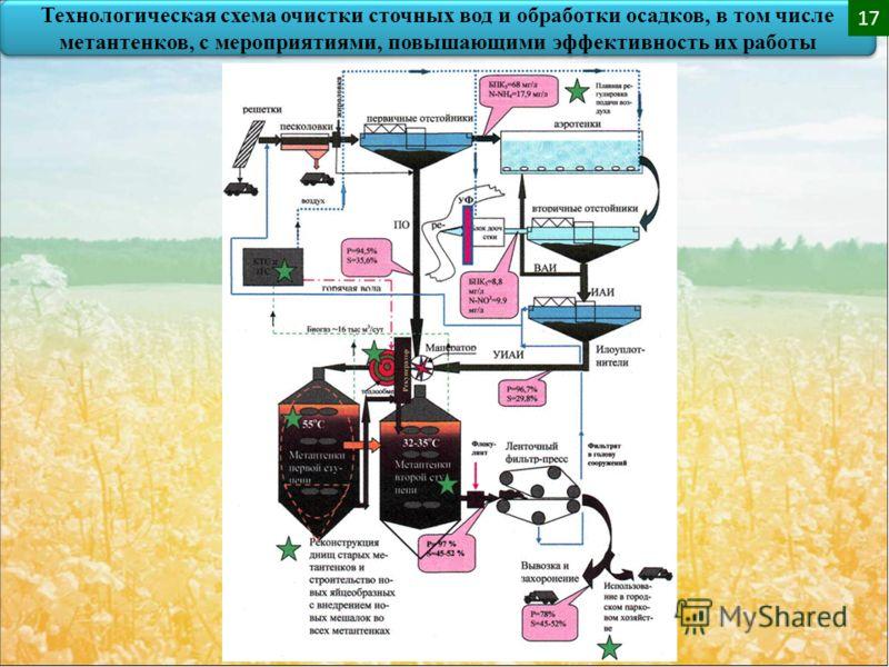Технологическая схема очистки сточных вод и обработки осадков, в том числе метантенков, с мероприятиями, повышающими эффективность их работы 17