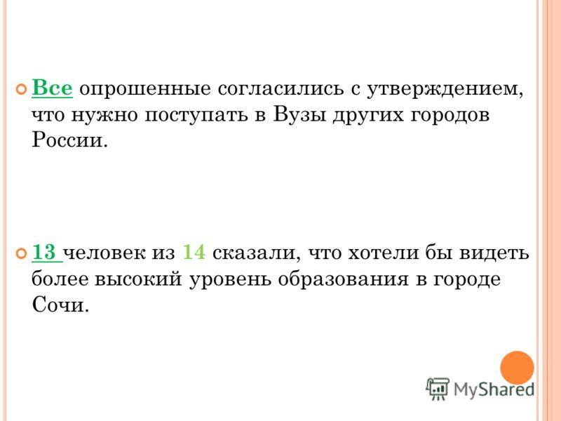 Все опрошенные согласились с утверждением, что нужно поступать в Вузы других городов России. 13 человек из 14 сказали, что хотели бы видеть более высокий уровень образования в городе Сочи.