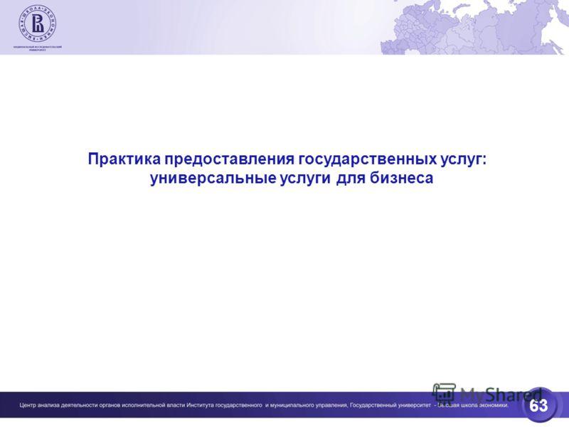 63 Практика предоставления государственных услуг: универсальные услуги для бизнеса