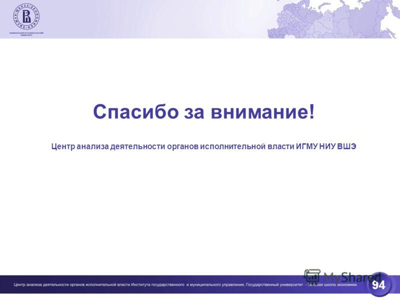 94 Спасибо за внимание! Центр анализа деятельности органов исполнительной власти ИГМУ НИУ ВШЭ