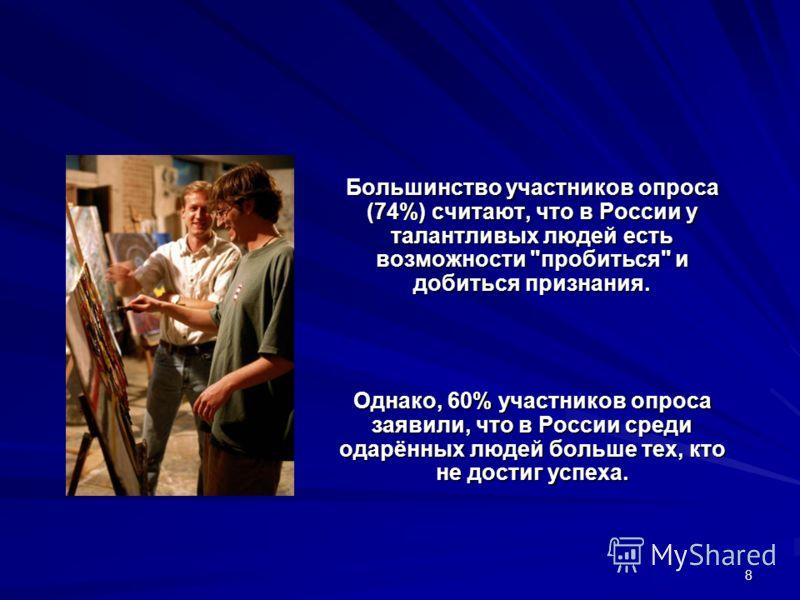 8 Большинство участников опроса (74%) считают, что в России у талантливых людей есть возможности пробиться и добиться признания. Однако, 60% участников опроса заявили, что в России среди одарённых людей больше тех, кто не достиг успеха.