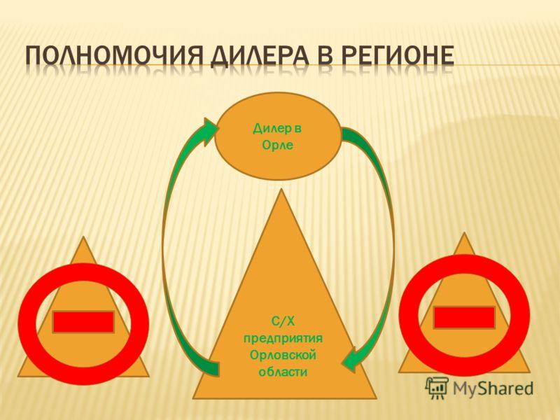 Дилер в Орле С/Х предприятия Орловской области