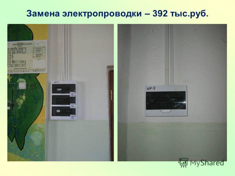 Замена электропроводки – 392 тыс.руб.
