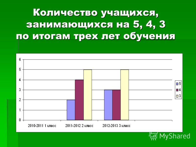 Количество учащихся, занимающихся на 5, 4, 3 по итогам трех лет обучения
