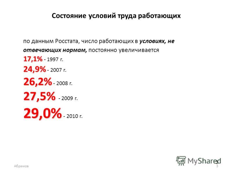 3 Состояние условий труда работающих по данным Росстата, число работающих в условиях, не отвечающих нормам, постоянно увеличивается 17,1% 17,1% - 1997 г. 24,9% 24,9% - 2007 г. 26,2% 26,2% - 2008 г. 27,5% 27,5% - 2009 г. 29,0% 29,0% - 2010 г. Абрамов3