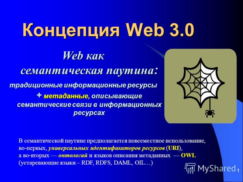 1 Концепция Web 3.0 Web как семантическая паутина : традиционные информационные ресурсы + метаданные, описывающие семантические связи в информационных ресурсах В семантической паутине предполагается повсеместное использование, во-первых, универсальны