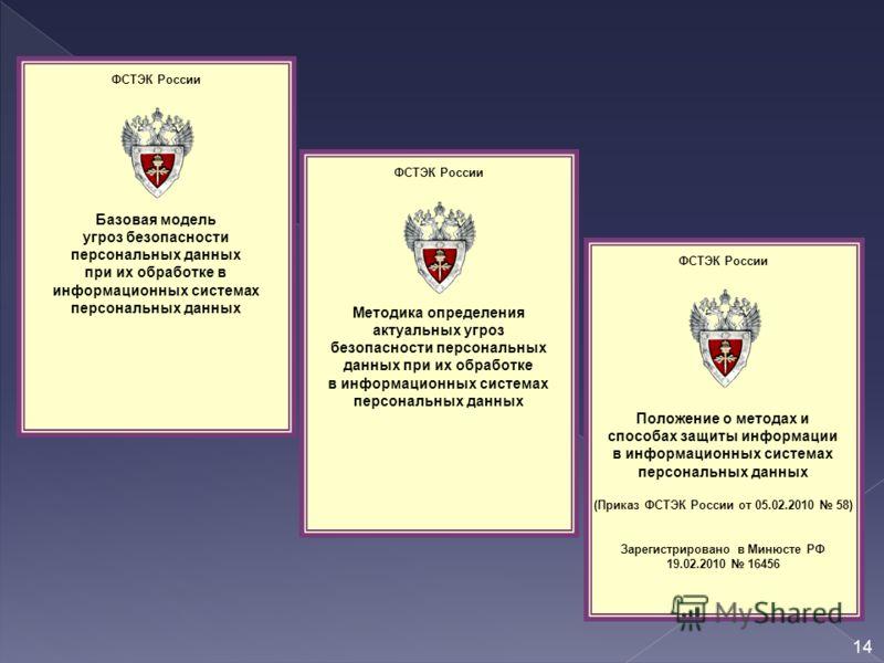 ФСТЭК России Базовая модель угроз безопасности персональных данных при их обработке в информационных системах персональных данных ФСТЭК России Методика определения актуальных угроз безопасности персональных данных при их обработке в информационных си