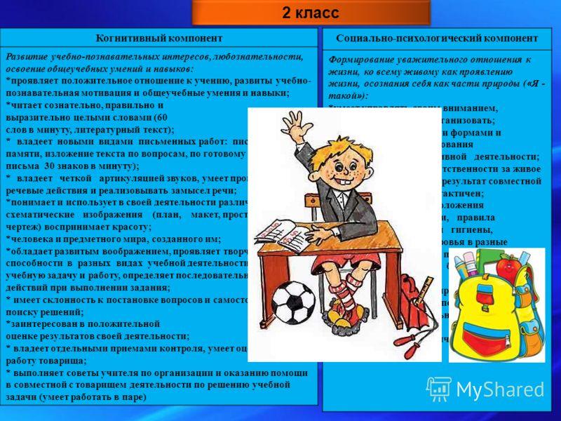 Когнитивный компонент Развитие учебно-познавательных интересов, любознательности, освоение общеучебных умений и навыков: *проявляет положительное отношение к учению, развиты учебно- познавательная мотивация и общеучебные умения и навыки; *читает созн