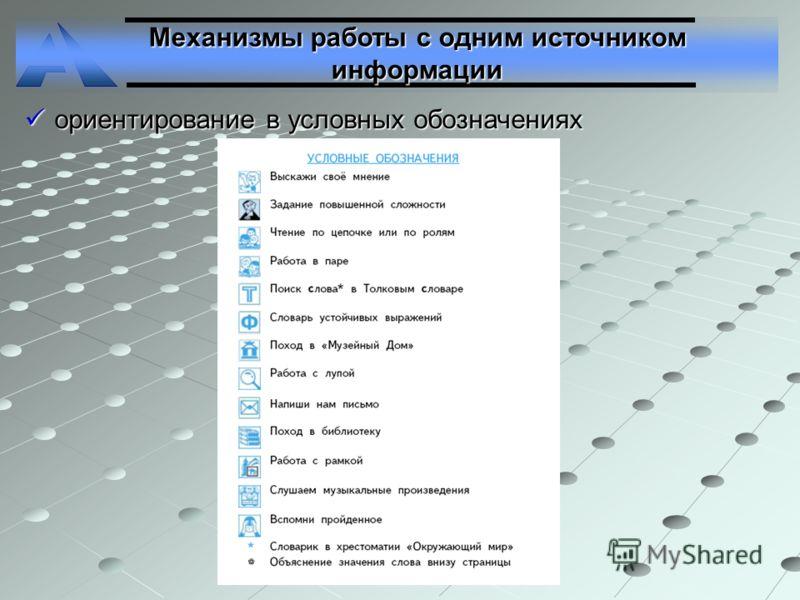 Механизмы работы с одним источником информации ориентирование в условных обозначениях ориентирование в условных обозначениях