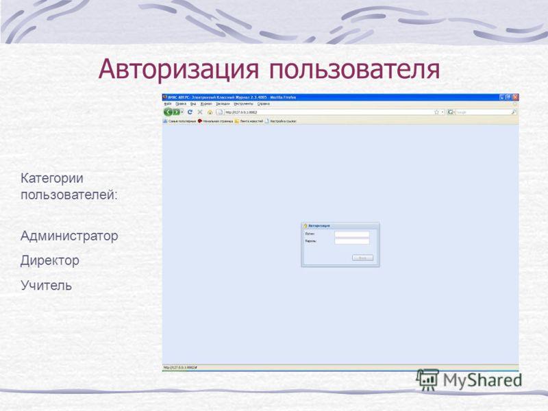 Авторизация пользователя Категории пользователей: Администратор Директор Учитель