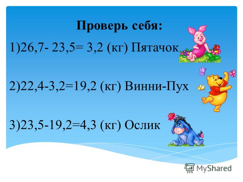 Проверь себя: 1)26,7- 23,5= 3,2 (кг) Пятачок 2)22,4-3,2=19,2 (кг) Винни-Пух 3)23,5-19,2=4,3 (кг) Ослик