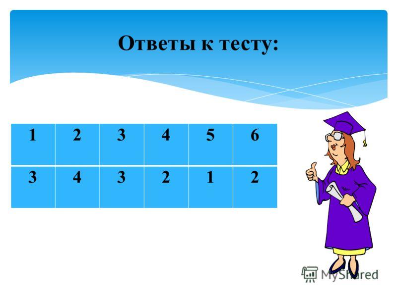 Ответы к тесту: 12 3456 343212