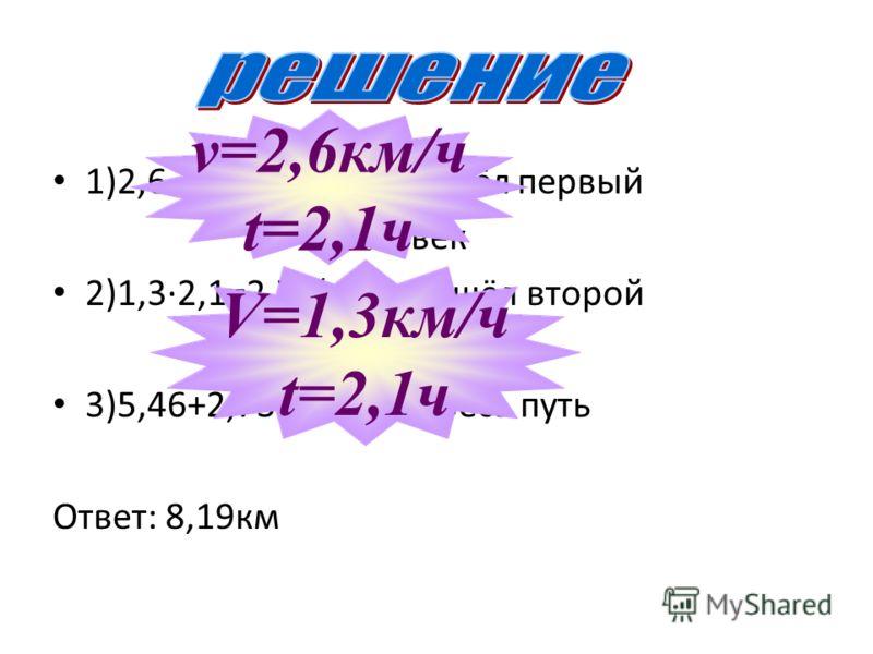 1)2,62,1=5,46(км)прошёл первый человек 2)1,32,1=2,73(км) прошёл второй человек 3)5,46+2,73=8,19(км) весь путь Ответ: 8,19км v=2,6км/ч t=2,1ч V=1,3км/ч t=2,1ч