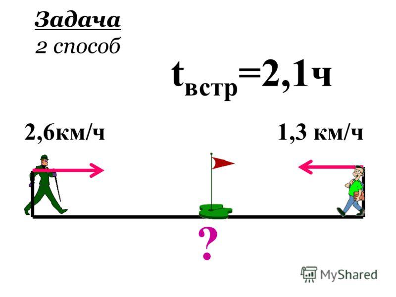 ? 2,6км/ч t встр =2,1ч 1,3 км/ч Задача 2 способ