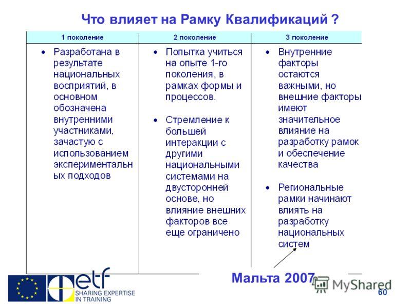 60 Что влияет на Рамку Квалификаций ? Мальта 2007