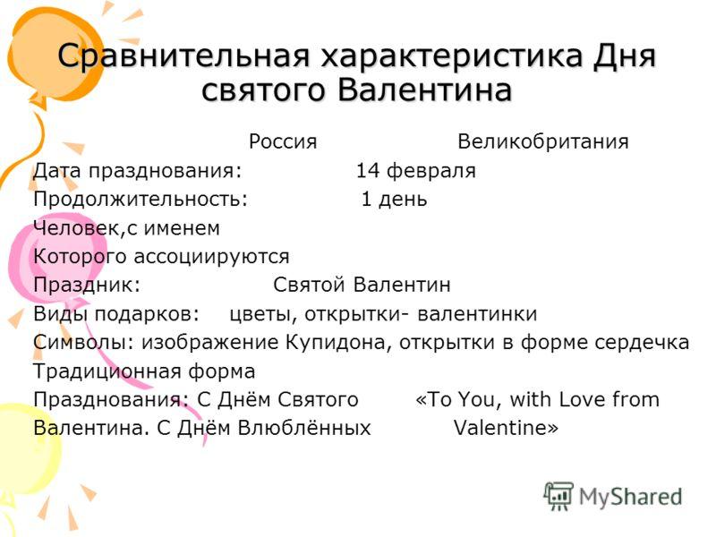 Сравнительная характеристика Дня святого Валентина Россия Великобритания Дата празднования: 14 февраля Продолжительность: 1 день Человек,с именем Которого ассоциируются Праздник: Святой Валентин Виды подарков: цветы, открытки- валентинки Символы: изо