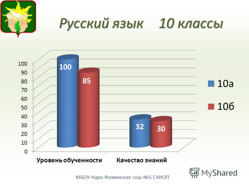 МБОУ Наро-Фоминская сош 5 СУИОП Русский язык10 классы