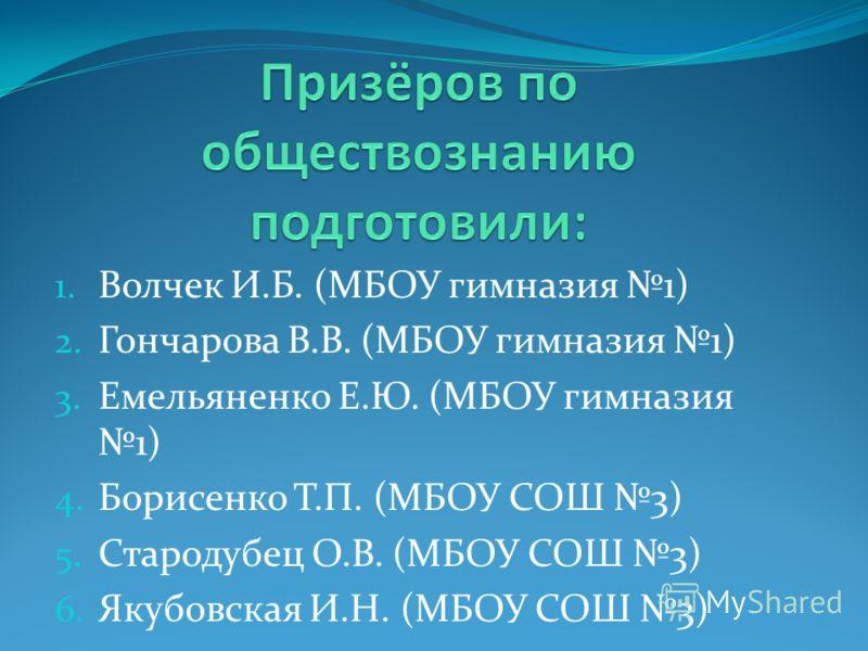 1. Волчек И.Б. (МБОУ гимназия 1) 2. Гончарова В.В. (МБОУ гимназия 1) 3. Емельяненко Е.Ю. (МБОУ гимназия 1) 4. Борисенко Т.П. (МБОУ СОШ 3) 5. Стародубец О.В. (МБОУ СОШ 3) 6. Якубовская И.Н. (МБОУ СОШ 3)