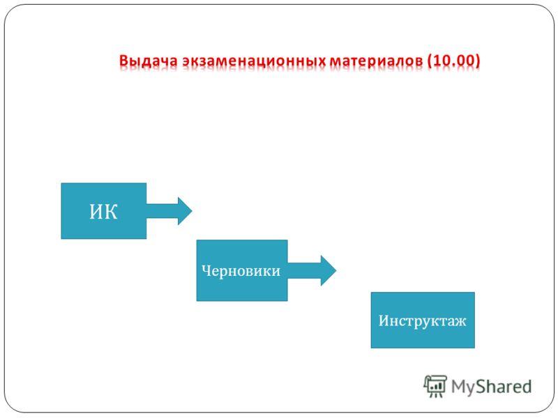 ИК Черновики Инструктаж