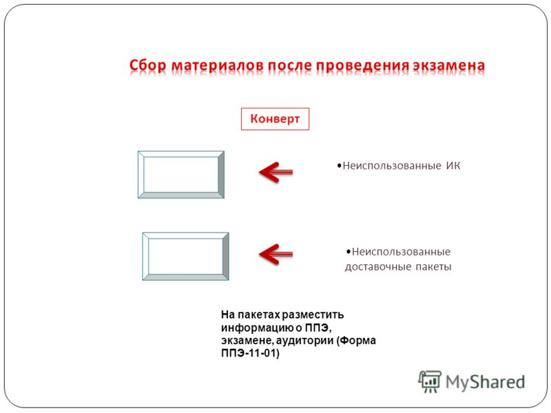 Конверт Неиспользованные ИК На пакетах разместить информацию о ППЭ, экзамене, аудитории (Форма ППЭ-11-01) Неиспользованные доставочные пакеты
