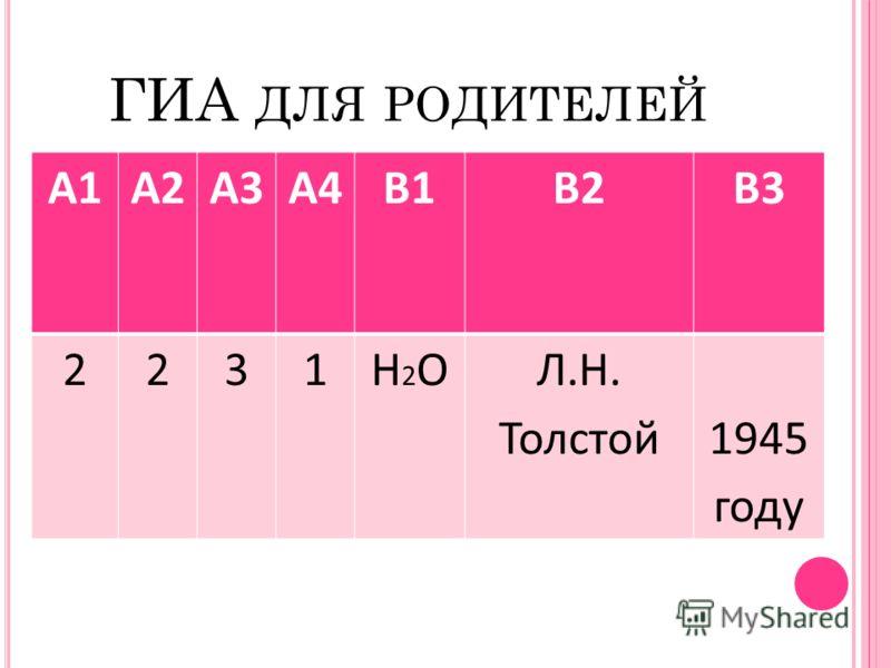 ГИА ДЛЯ РОДИТЕЛЕЙ А1А2А3А4В1В2В3 2231Н2ОН2ОЛ.Н. Толстой 1945 году