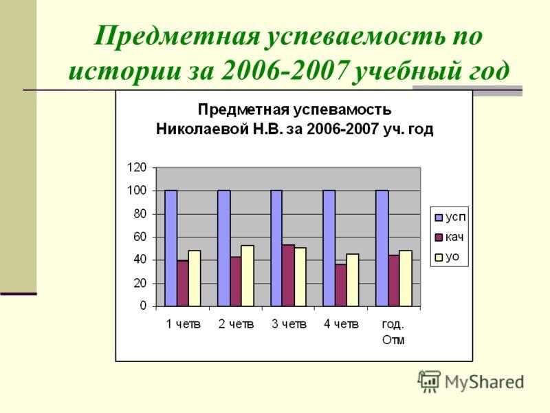 Предметная успеваемость по истории за 2006-2007 учебный год