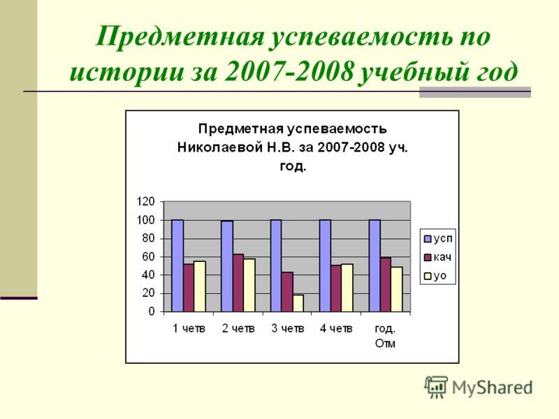 Предметная успеваемость по истории за 2007-2008 учебный год