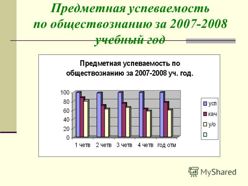 Предметная успеваемость по обществознанию за 2007-2008 учебный год