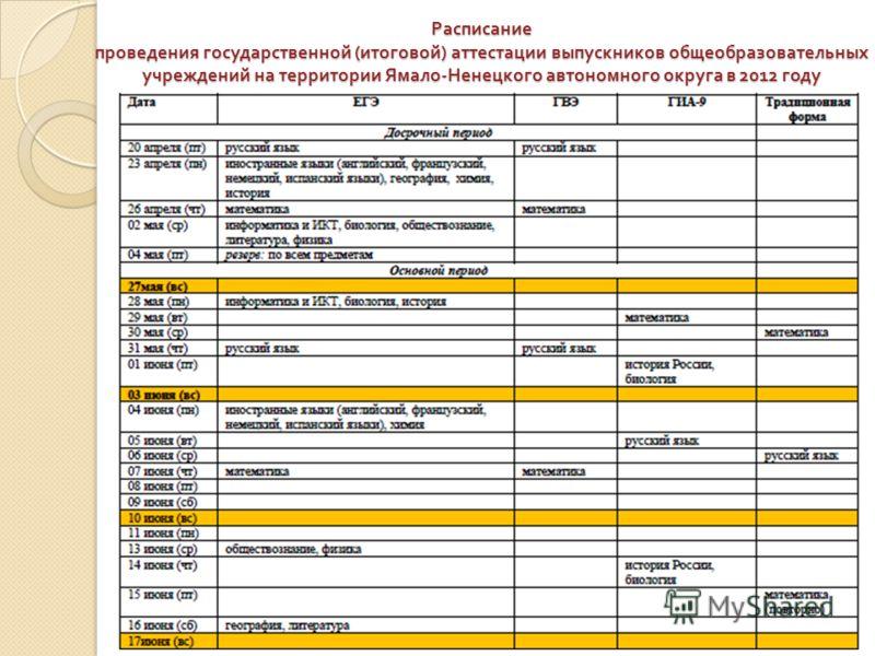 Расписание проведения государственной ( итоговой ) аттестации выпускников общеобразовательных учреждений на территории Ямало - Ненецкого автономного округа в 2012 году