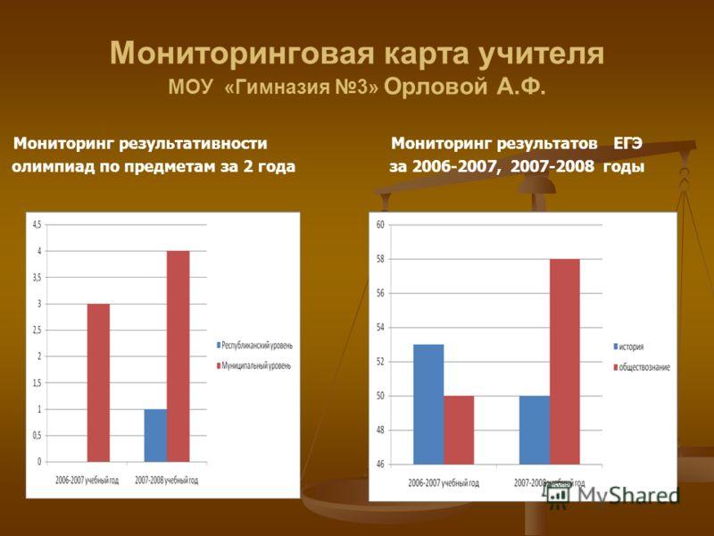 Мониторинговая карта учителя МОУ «Гимназия 3» Орловой А.Ф. Мониторинг результативности Мониторинг результатов ЕГЭ олимпиад по предметам за 2 года за 2006-2007, 2007-2008 годы
