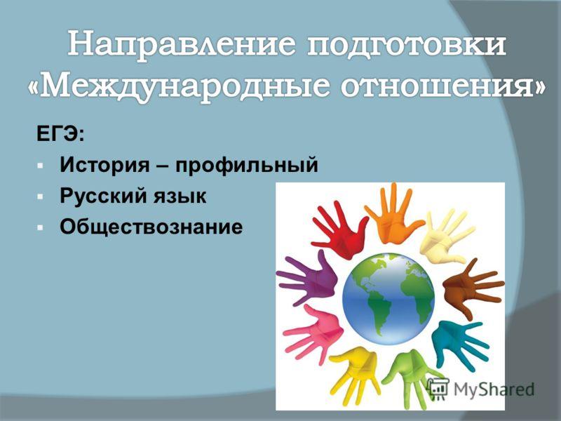 ЕГЭ: История – профильный Русский язык Обществознание