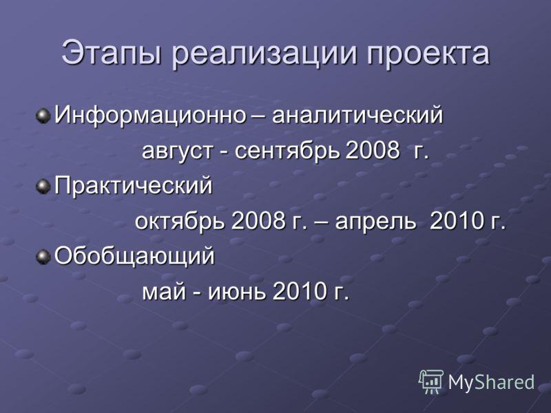 Этапы реализации проекта Информационно – аналитический август - сентябрь 2008 г. август - сентябрь 2008 г.Практический октябрь 2008 г. – апрель 2010 г. октябрь 2008 г. – апрель 2010 г.Обобщающий май - июнь 2010 г. май - июнь 2010 г.