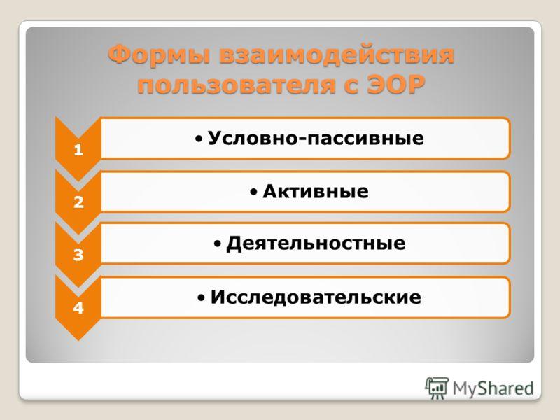 Формы взаимодействия пользователя с ЭОР 1 Условно-пассивные 2 Активные 3 Деятельностные 4 Исследовательские