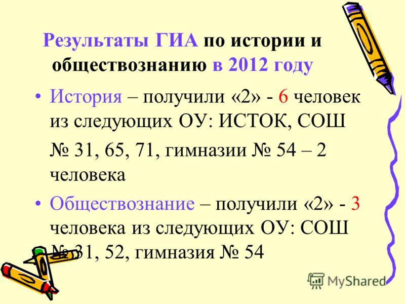 Результаты ГИА по истории и обществознанию в 2012 году История – получили «2» - 6 человек из следующих ОУ: ИСТОК, СОШ 31, 65, 71, гимназии 54 – 2 человека Обществознание – получили «2» - 3 человека из следующих ОУ: СОШ 31, 52, гимназия 54