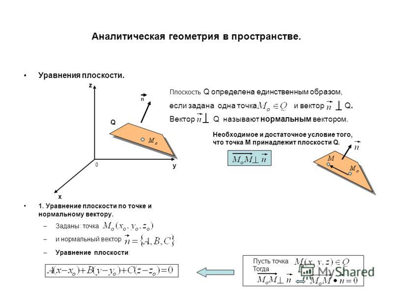 Аналитическая геометрия в пространстве. Уравнения плоскости. 1. Уравнение плоскости по точке и нормальному вектору. –Заданы: точка –и нормальный вектор –Уравнение плоскости: 0 х y z Q n Плоскость Q определена единственным образом, если задана одна то