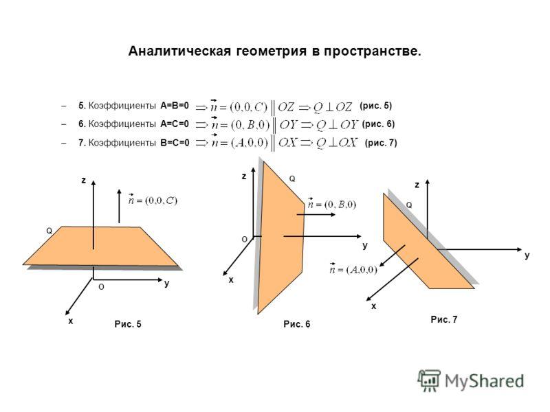 Аналитическая геометрия в пространстве. –5. Коэффициенты A=B=0 (рис. 5) –6. Коэффициенты A=C=0 (рис. 6) –7. Коэффициенты B=C=0 (рис. 7) x y z O x y z O x y z O Q Q Q Рис. 5Рис. 6 Рис. 7