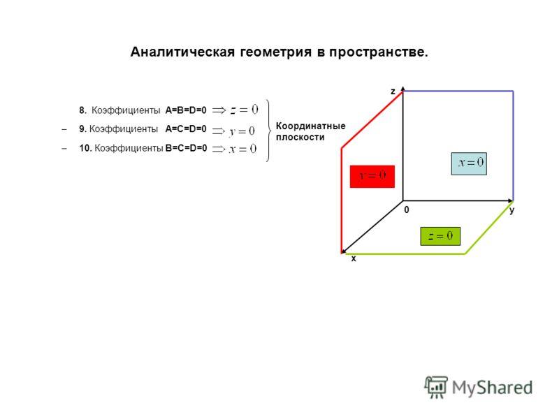 Аналитическая геометрия в пространстве. 8. Коэффициенты A=B=D=0 –9. Коэффициенты A=C=D=0 –10. Коэффициенты B=C=D=0 x y z 0 Координатные плоскости