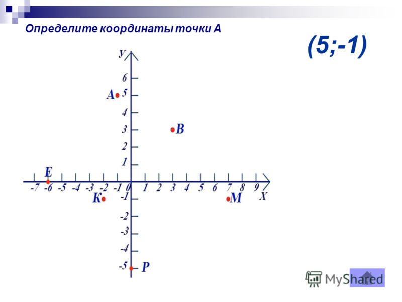 (5;-1) Определите координаты точки А
