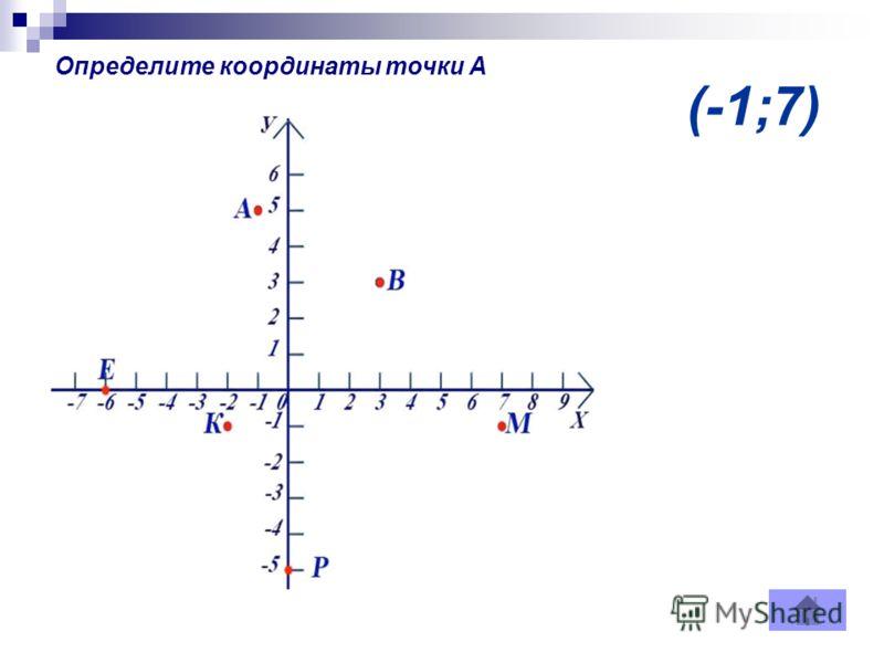 (-1;7) Определите координаты точки А