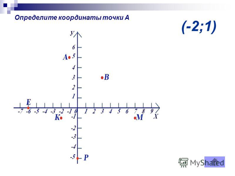 (-2;1) Определите координаты точки А