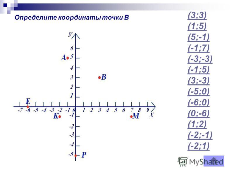 (3;3) (1;5) (5;-1) (-1;7) (-3;-3) (-1;5) (3;-3) (-5;0) (-6;0) (0;-6) (1;2) (-2;-1) (-2;1) Определите координаты точки В