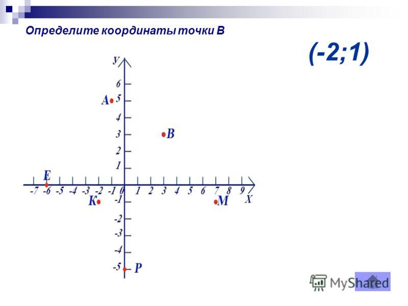 (-2;1) Определите координаты точки В