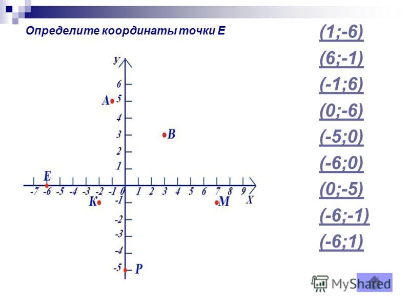 (1;-6) (6;-1) (-1;6) (0;-6) (-5;0) (-6;0) (0;-5) (-6;-1) (-6;1) Определите координаты точки Е